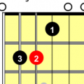 Learning chord shapes
