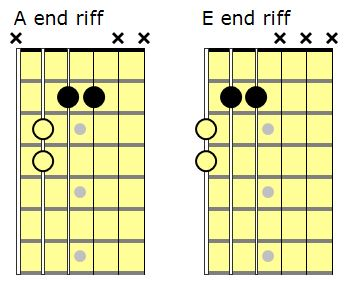 End riff shapes